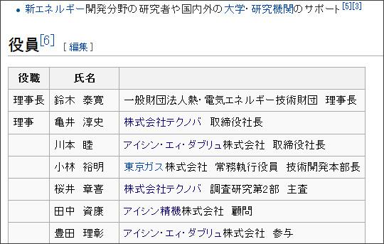https://ja.wikipedia.org/wiki/%E7%86%B1%E3%83%BB%E9%9B%BB%E6%B0%97%E3%82%A8%E3%83%8D%E3%83%AB%E3%82%AE%E3%83%BC%E6%8A%80%E8%A1%93%E8%B2%A1%E5%9B%A3