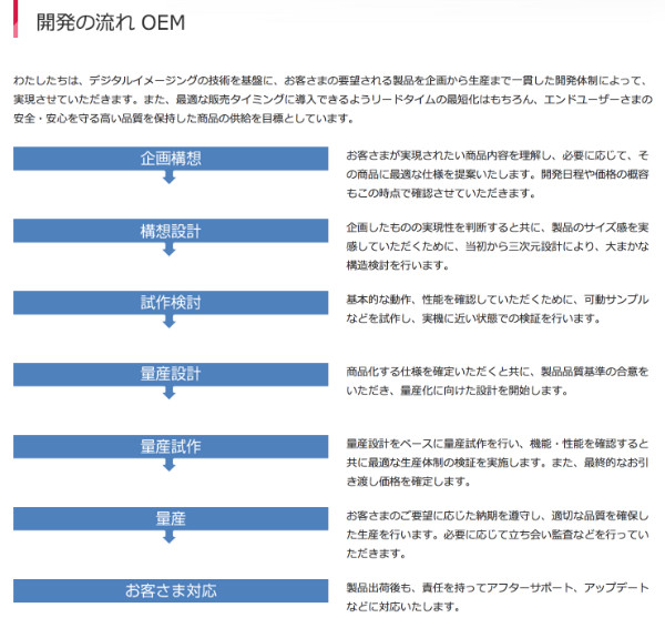 http://xacti-co.com/jp/system/index.html