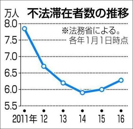 http://www.daily.co.jp/society/main/2016/06/29/0009232696.shtml?ph=1
