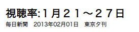 http://mainichi.jp/enta/news/20130201dde018200078000c.html