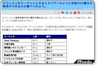 http://blogs.itmedia.co.jp/fukuyuki/2010/08/500-717c.html