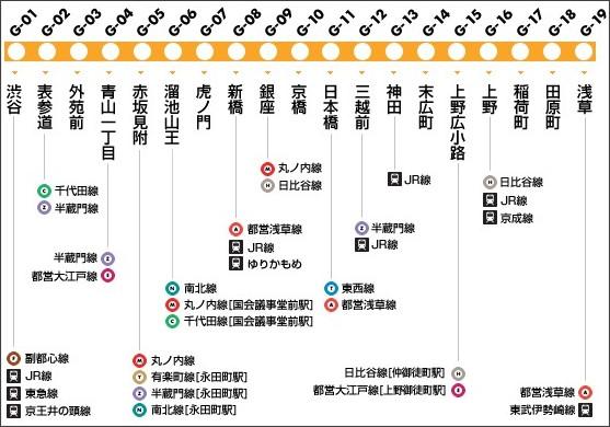 http://www.tokyometro.jp/rosen/number_ginza.html