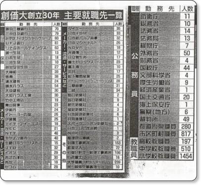 http://www.geocities.jp/nada123jp/soukadaigaku.jpg