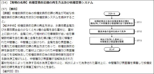 http://patent.newsln.jp/p/2016138807