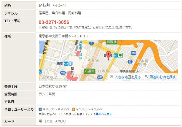 http://tabelog.com/tokyo/A1302/A130202/13011465/