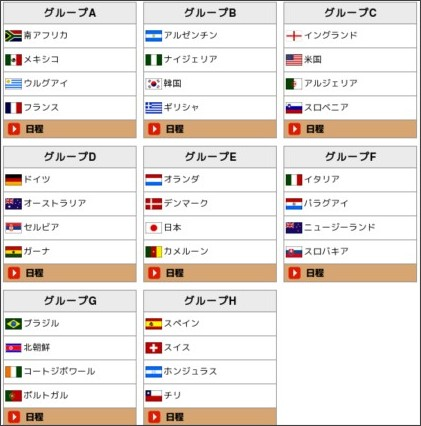 http://sportsnavi.yahoo.co.jp/soccer/wcup/10southafrica/draw/index.html