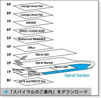 http://www.spiral.co.jp/hojin/rental/garden.html