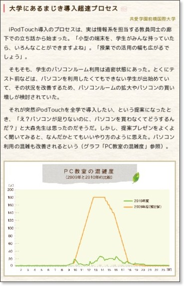 http://d.hatena.ne.jp/mami_hbr/20101026/1288073912