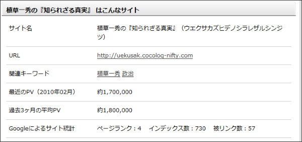 http://donnamedia.shoeisha.jp/site/detail/6523