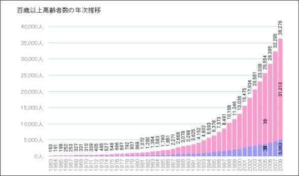 http://www2.ttcn.ne.jp/honkawa/1163.html