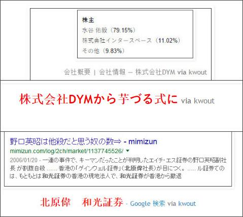 http://tokumei10.blogspot.com/2016/03/dym_11.html