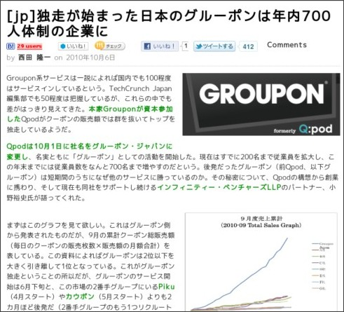 http://jp.techcrunch.com/archives/jp20101007groupon-japan-will-have-700-employees-in-this-year/