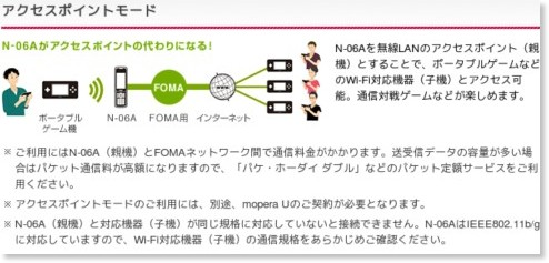 http://www.nttdocomo.co.jp/product/foma/prime/n06a/topics_02.html