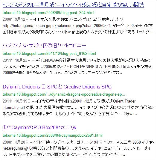 http://www.google.co.jp/search?hl=ja&safe=off&biw=1145&bih=939&q=site%3Atokumei10.blogspot.com+&btnG=%E6%A4%9C%E7%B4%A2&aq=f&aqi=&aql=&oq=#sclient=psy-ab&hl=ja&safe=off&source=hp&q=site:tokumei10.blogspot.com+%E3%82%A4%E3%83%81%E3%83%A4&psj=1&oq=site:tokumei10.blogspot.com+%E3%82%A4%E3%83%81%E3%83%A4&aq=f&aqi=&aql=&gs_sm=s&gs_upl=1512l3233l0l4075l2l2l0l1l0l0l239l239l2-1l1l0&bav=on.2,or.r_gc.r_pw.,cf.osb&fp=c079fb02fbf2dd97&biw=862&bih=927