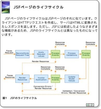 http://www.atmarkit.co.jp/fjava/special/jsf01/jsf01.html