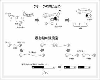 http://www.s.u-tokyo.ac.jp/ja/story/newsletter/labo/10.html