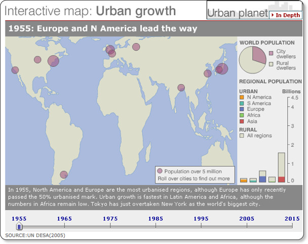 http://news.bbc.co.uk/2/shared/spl/hi/world/06/urbanisation/html/urbanisation.stm