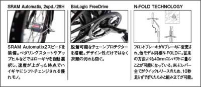http://thumbnail.image.rakuten.co.jp/s/?@0_mall/velo-station/cabinet/03133965/img60716623.jpg