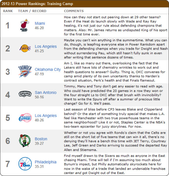 http://espn.go.com/nba/powerrankings/_/year/2013/week/-1