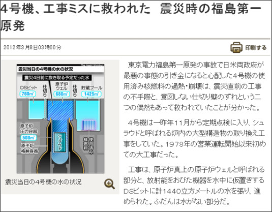 http://digital.asahi.com/articles/TKY201203070856.html