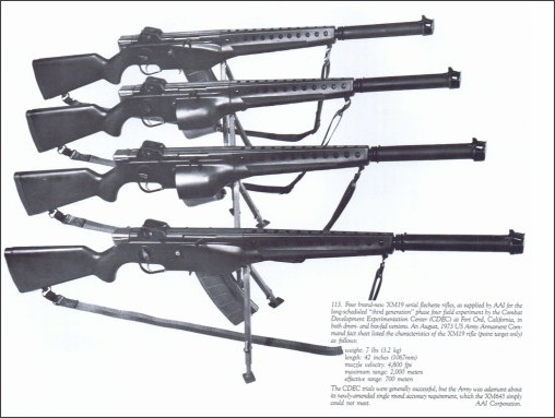 http://www.forgottenweapons.com/wp-content/uploads/2016/09/Four-XM19-weapons.png