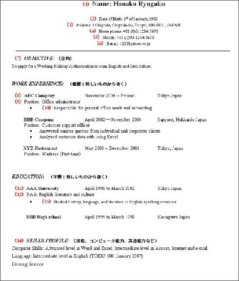 http://www.ryugakuclub.com/ireland/f06wh/cvsample_wh.jpg