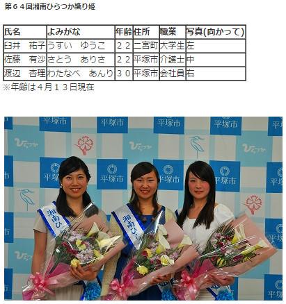 http://www.city.hiratsuka.kanagawa.jp/press/pres20140013.htm