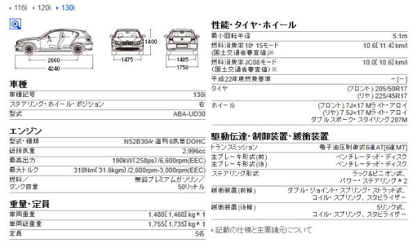 http://www.bmw.co.jp/jp/ja/newvehicles/1series/5door/2007/allfacts/engine/engine_data.html