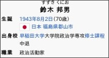 http://ja.wikipedia.org/wiki/%E9%88%B4%E6%9C%A8%E9%82%A6%E7%94%B7