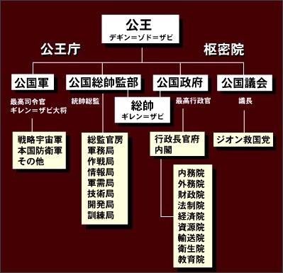 http://www.ccjnet.ne.jp/~hase/gif/zionfig1.GIF