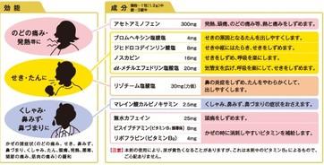 http://www.taisho.co.jp/pabron/sg/sg/sg03.html