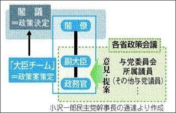 http://headlines.yahoo.co.jp/hl?a=20090919-00000079-san-pol.view-000