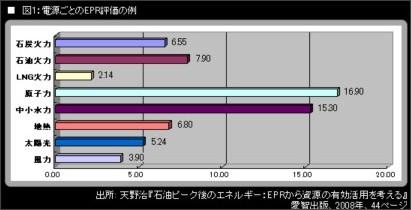 http://jbpress.ismedia.jp/articles/-/3011?page=3