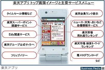 http://bizmakoto.jp/makoto/articles/0807/07/news116.html