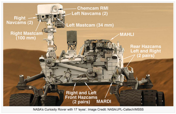 http://www.gpsphotography.com/nasas-curiosity-rover-cameras-and-photography