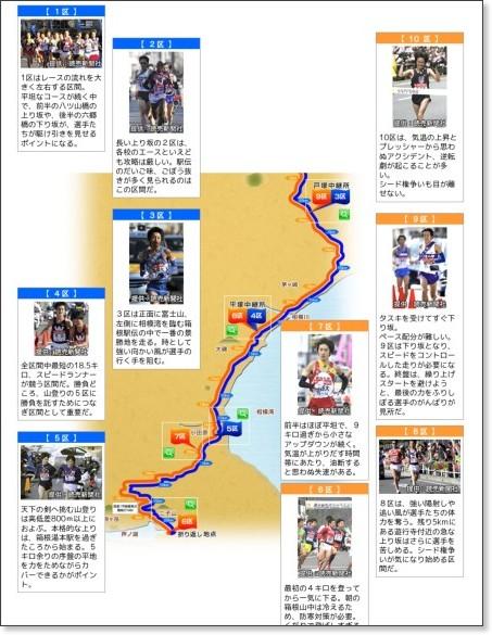 http://www.hakone-ekiden.jp/course/index.html