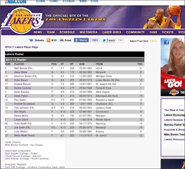 http://www.nba.com/lakers/roster/index.html