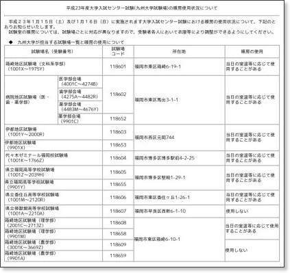 http://www.kyushu-u.ac.jp/entrance/H23dncinfo/h23dncinfo_danbou.html