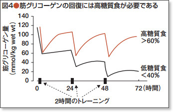 http://www.japan-sports.or.jp/Portals/0/data/ikusei/doc/k3-34.pdf