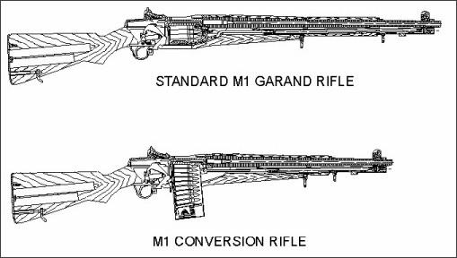 http://www.combatreform.org/florogarandconversion.gif
