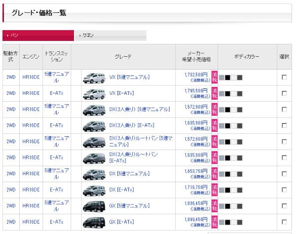 http://www.nissan.co.jp/NV200VANETTE/grade.html