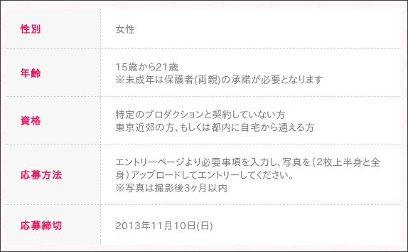 http://www.diamondblog.jp/girls_project/member/