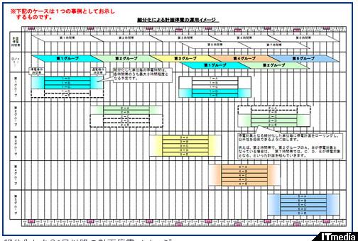 http://www.itmedia.co.jp/news/articles/1103/25/news046.html