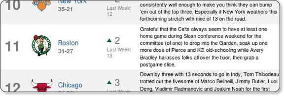 http://espn.go.com/nba/powerrankings/_/year/2013/week/18