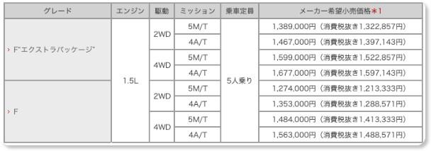 http://toyota.jp/proboxwagon/001_p_009/concept/grade/index.html
