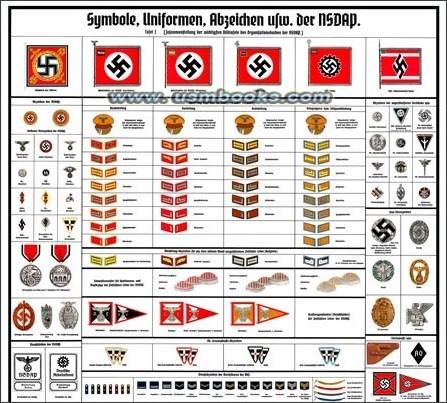 http://www.usmbooks.com/NSDAP_Bildtafel.html