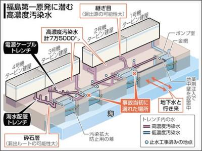 http://www.tokyo-np.co.jp/article/national/news/CK2013072602000110.html