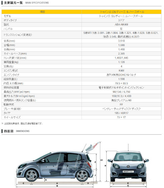 http://www.renault.jp/car_lineup/twingo_gordini_rs/spec.html