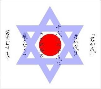 http://kyukyoku-matome.com/tosidensetu/nichiyu/kimigayo/