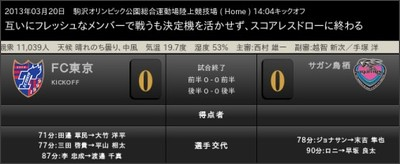 http://www.fctokyo.co.jp/game/index.php?cont=result&gid=2013032005